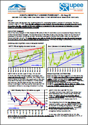 Aug'20 Monthly Forecast
