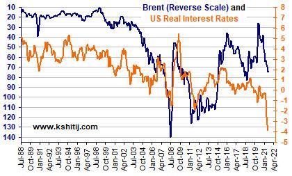 Aug'21 Crude Oil Report