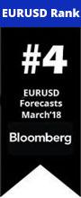 Kshitij Euro-Dollar Bloomberg Ranking