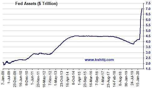 May'20 US Treasury Report