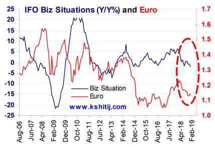 Jan'19 Euro Report