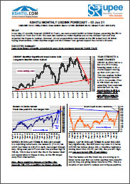 June'21 Monthly Forecast