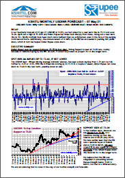 May'21 Monthly Forecast