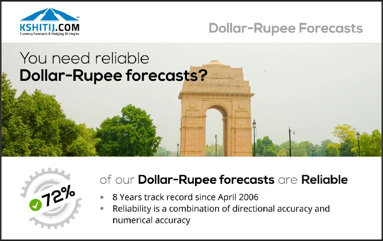 Click to download Dollar Rupee Forecasts Brochure