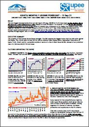 September'21 Monthly Forecast