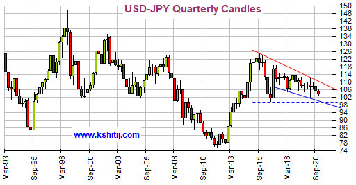Jan'21 USDJPY Report